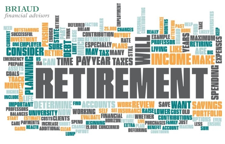 graphic depicting a word map about this article on retirement