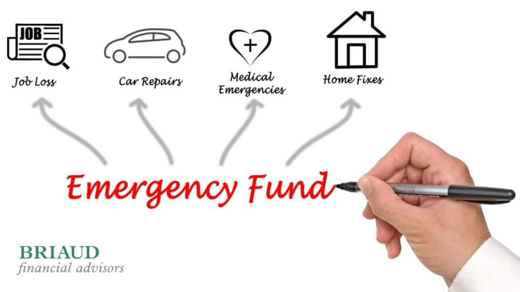 graphic showing what an emergency fund is used for: job loss, car repairs, medical emergencies